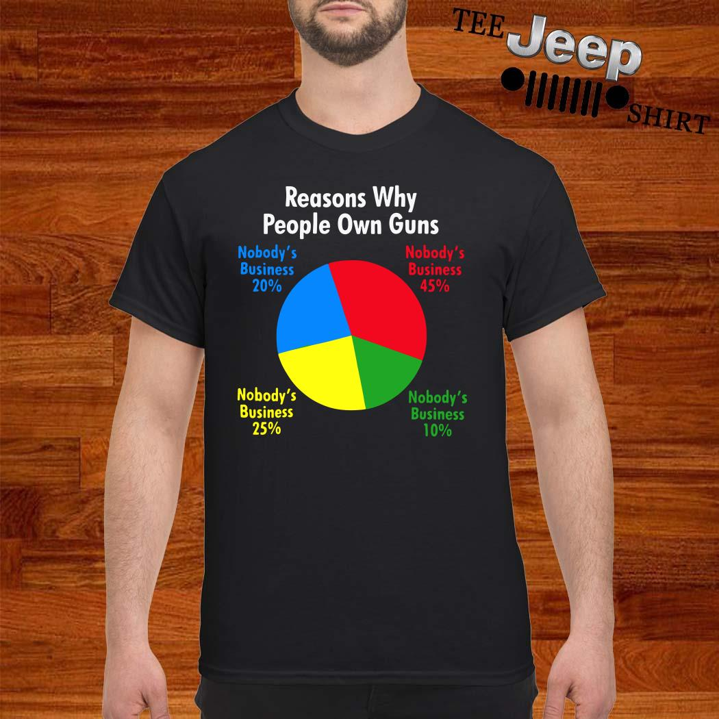 Reasons Why People Own Guns Nobody's Business Shirt