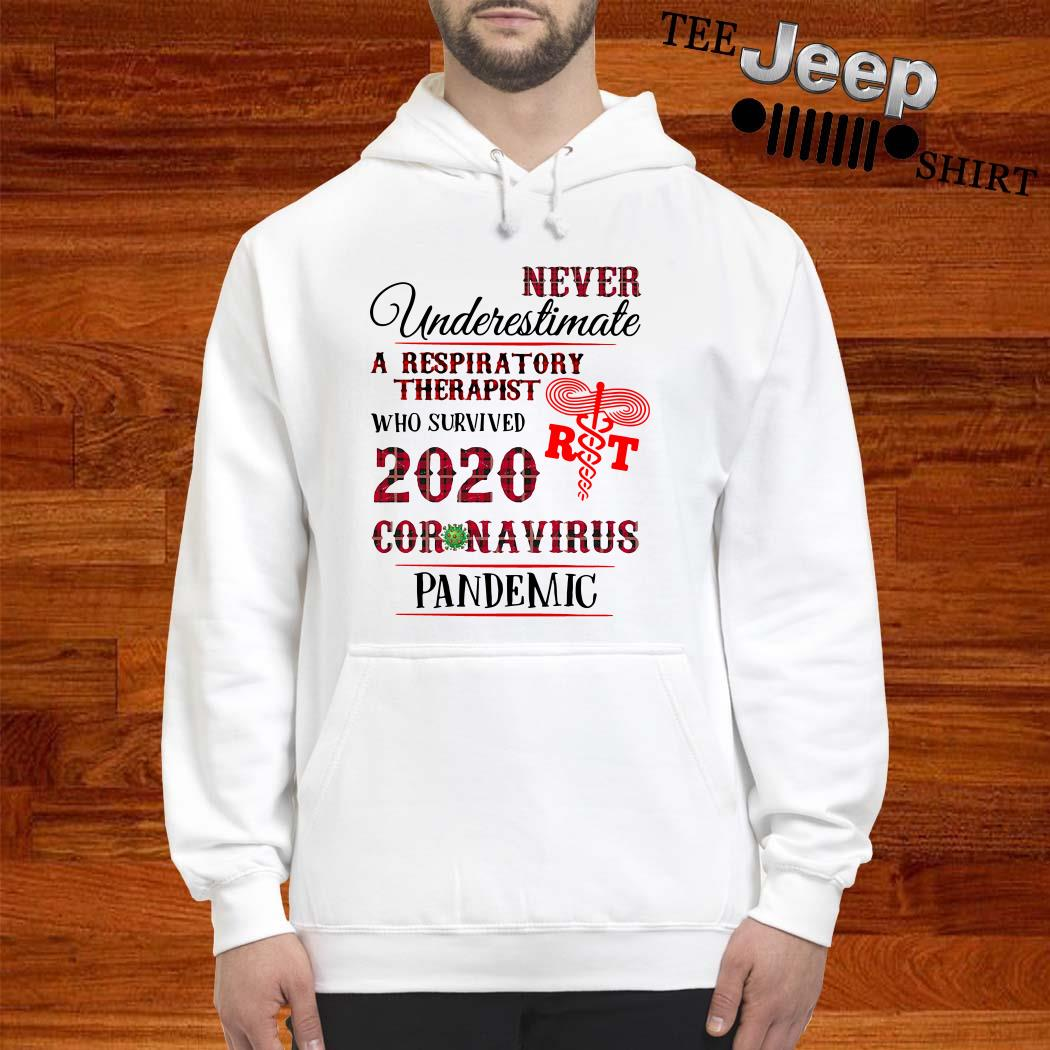 Never Underestimate A Respiratory Therapist Who Survived 2020 Coronavirus Pandemic Hoodie