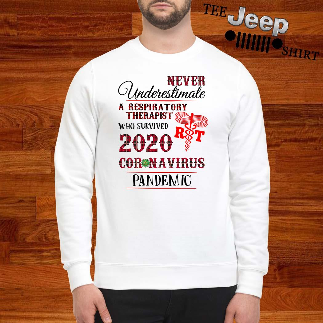 Never Underestimate A Respiratory Therapist Who Survived 2020 Coronavirus Pandemic Sweater